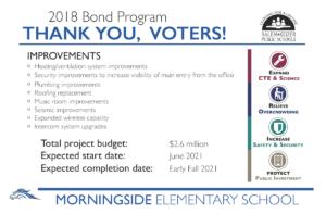 Morningside bond info poster