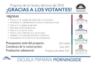 Información sobre bonos de Morningside